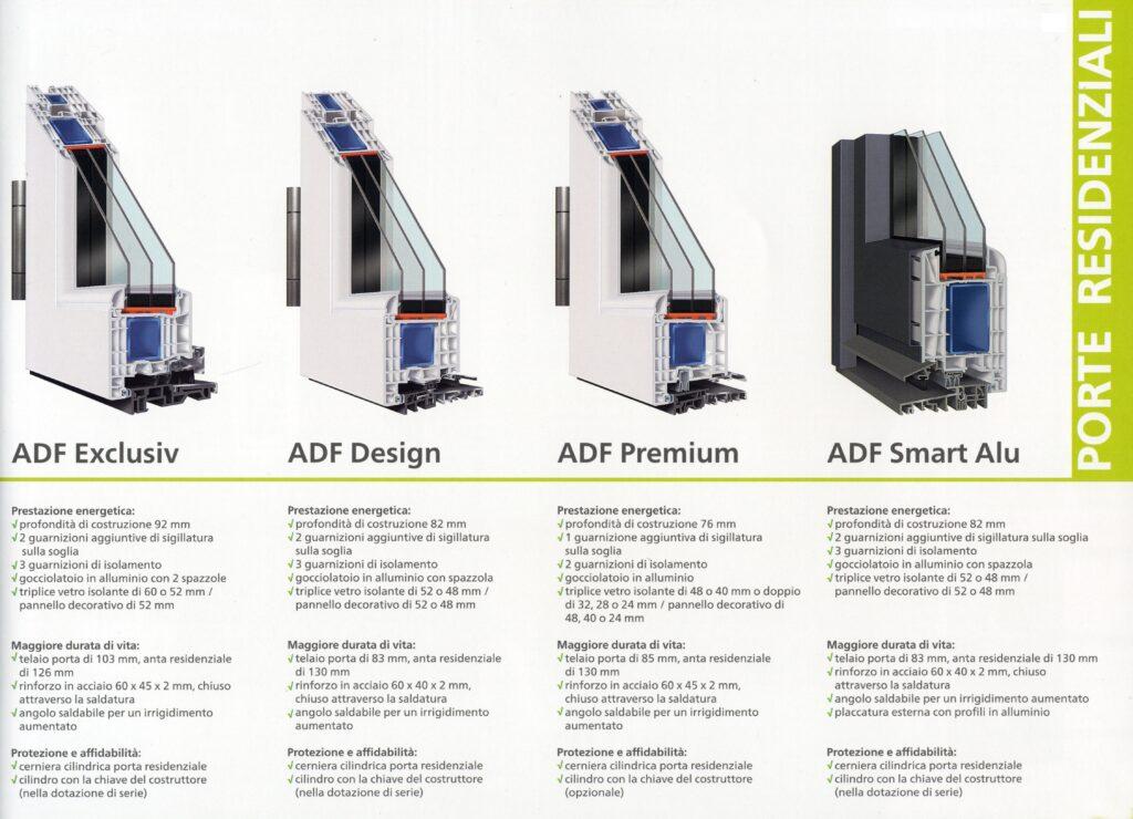 ADF Profili porte finestre in PVC