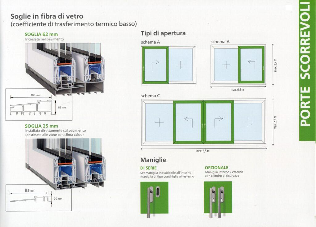 soglie porte finestre scorrevoli in PVC