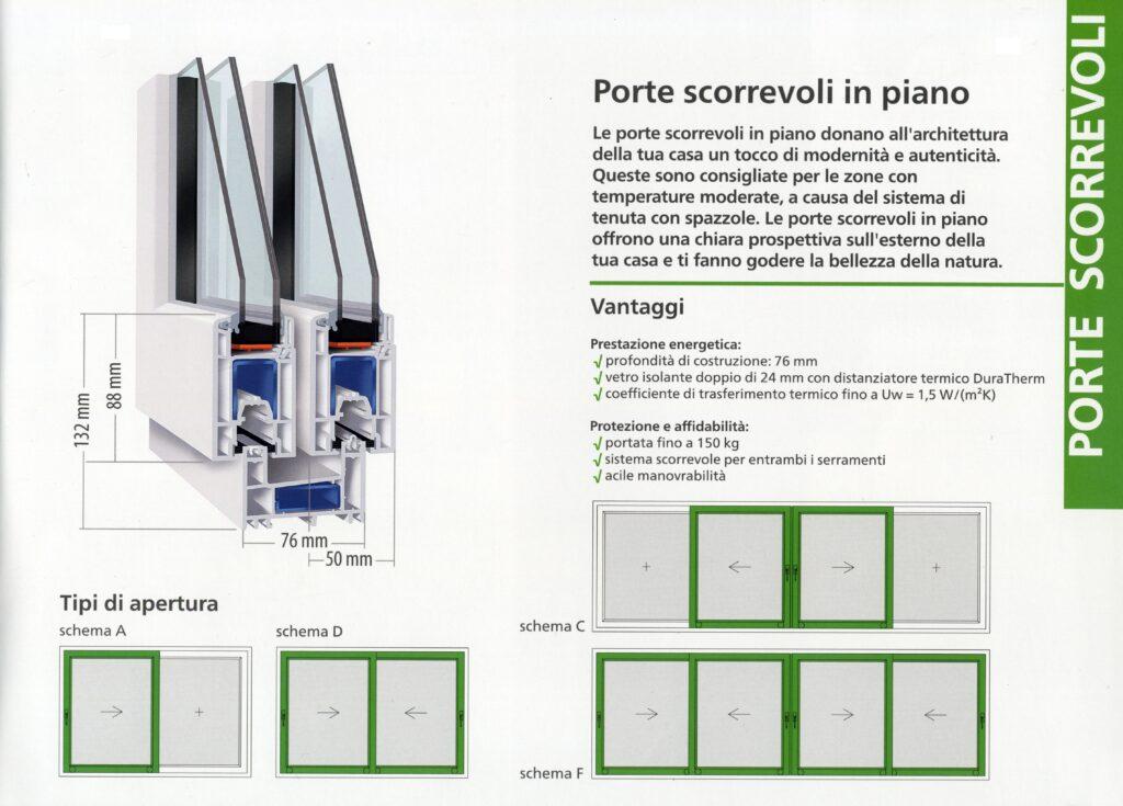 porte finestre PVC scorrevoli in piano